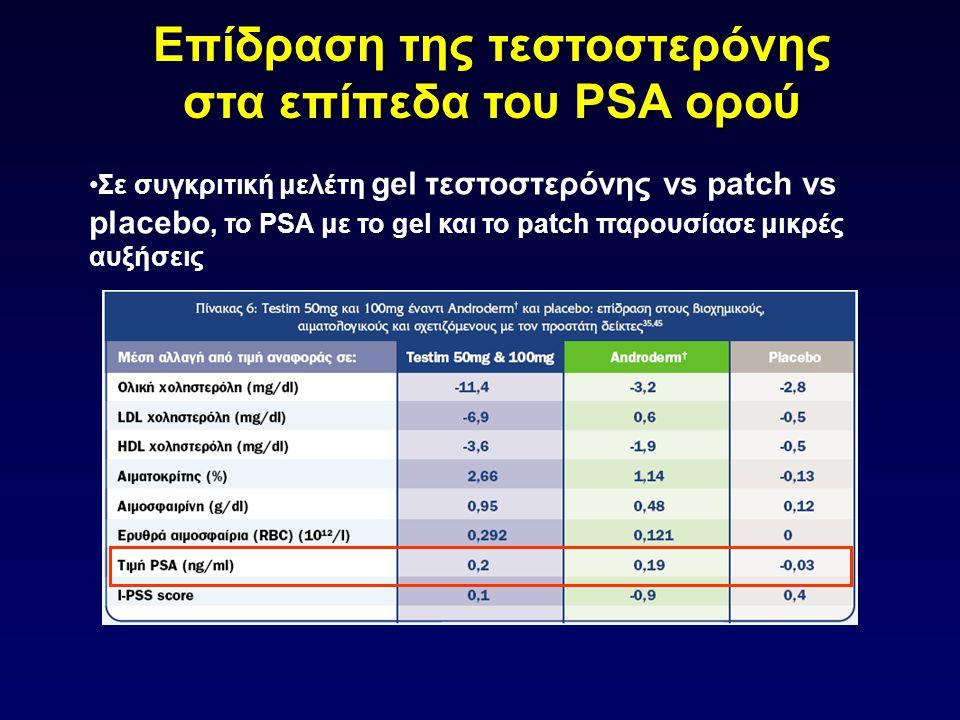 Επίδραση της τεστοστερόνης στα επίπεδα του PSA ορού