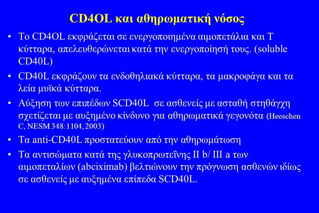 CD4OL και αθηρωματική νόσος