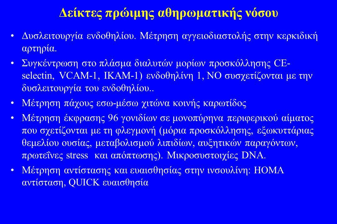 Δείκτες πρώιμης αθηρωματικής νόσου