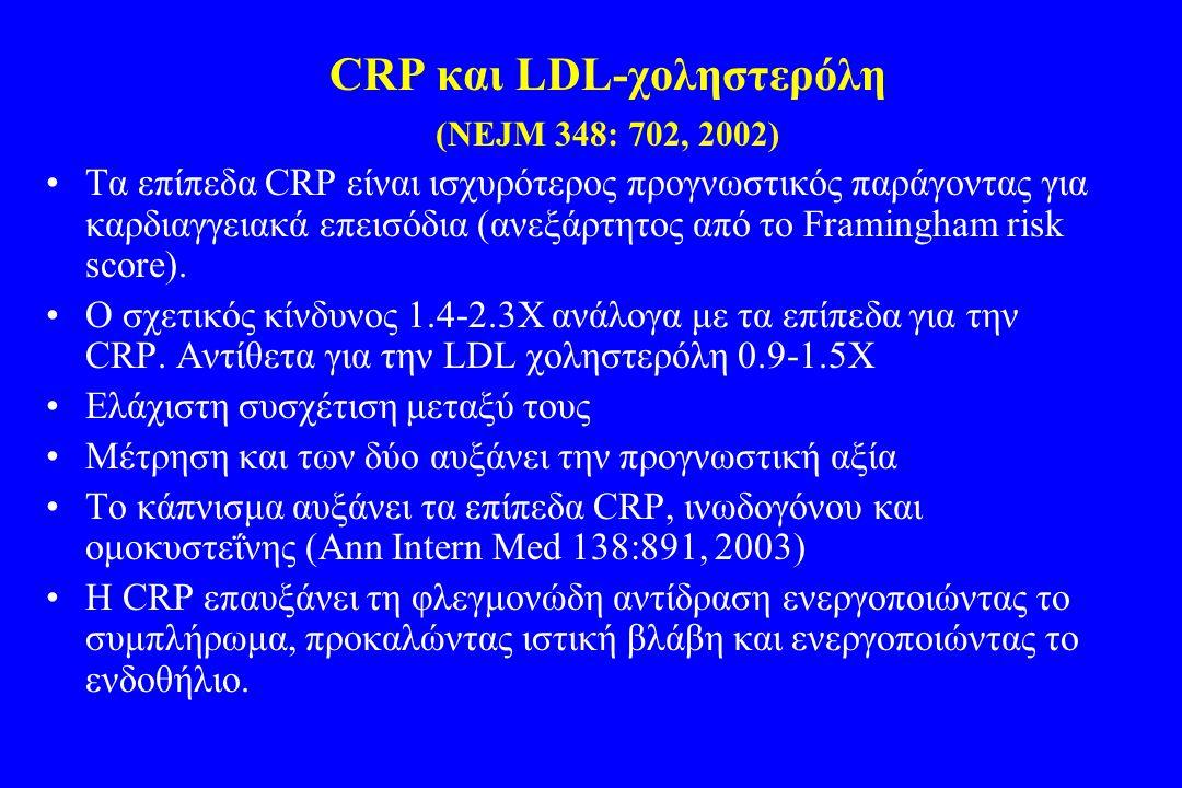 CRP και LDL-χοληστερόλη (NEJM 348: 702, 2002)