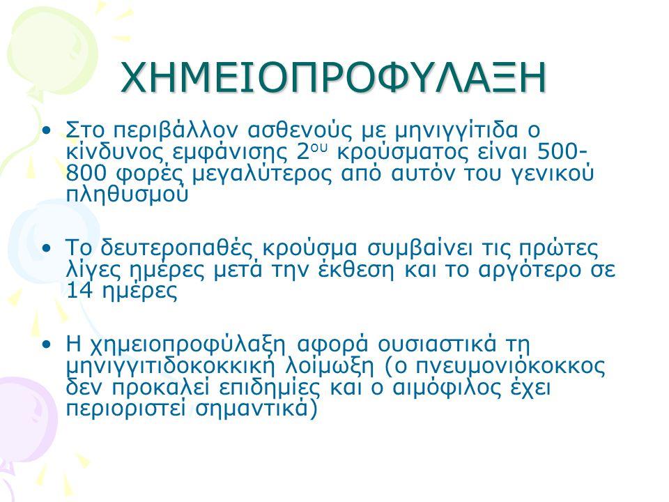 ΧΗΜΕΙΟΠΡΟΦΥΛΑΞΗ