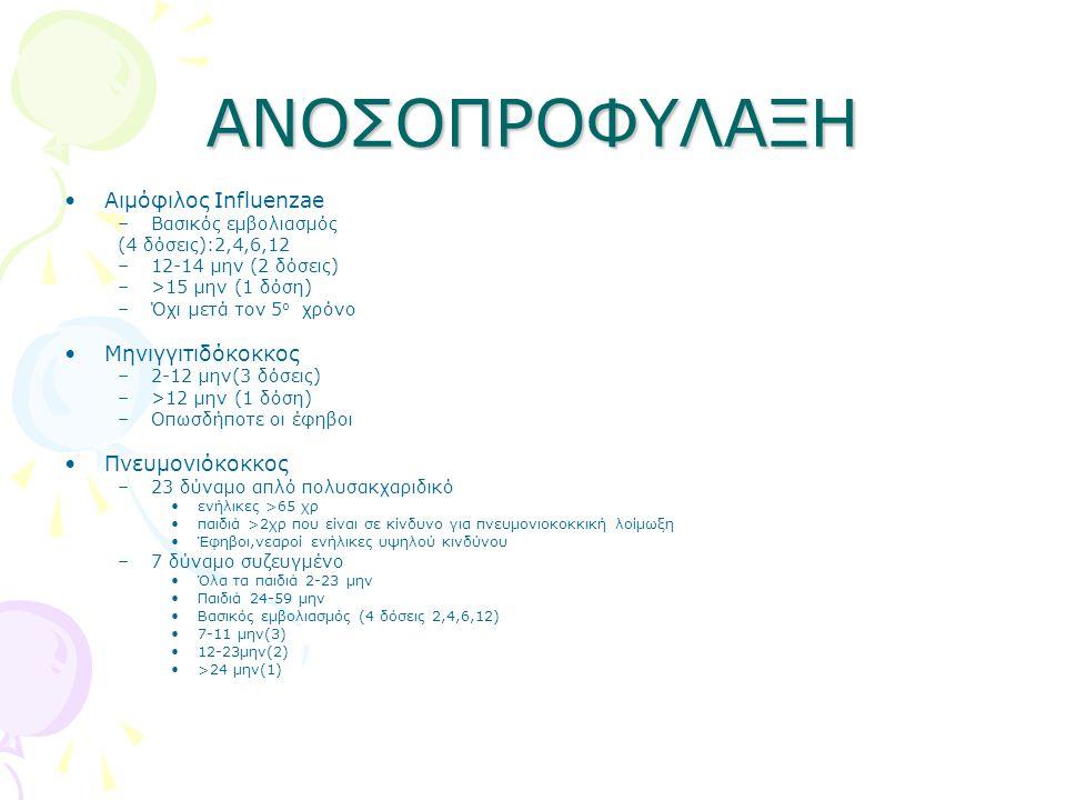 ΑΝΟΣΟΠΡΟΦΥΛΑΞΗ Αιμόφιλος Influenzae Μηνιγγιτιδόκοκκος Πνευμονιόκοκκος