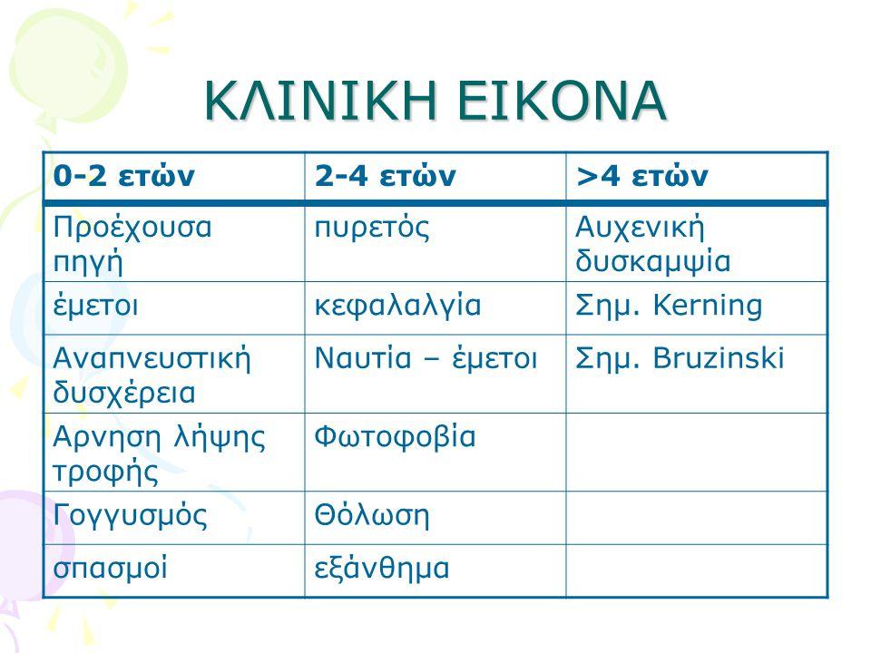 ΚΛΙΝΙΚΗ ΕΙΚΟΝΑ 0-2 ετών 2-4 ετών >4 ετών Προέχουσα πηγή πυρετός