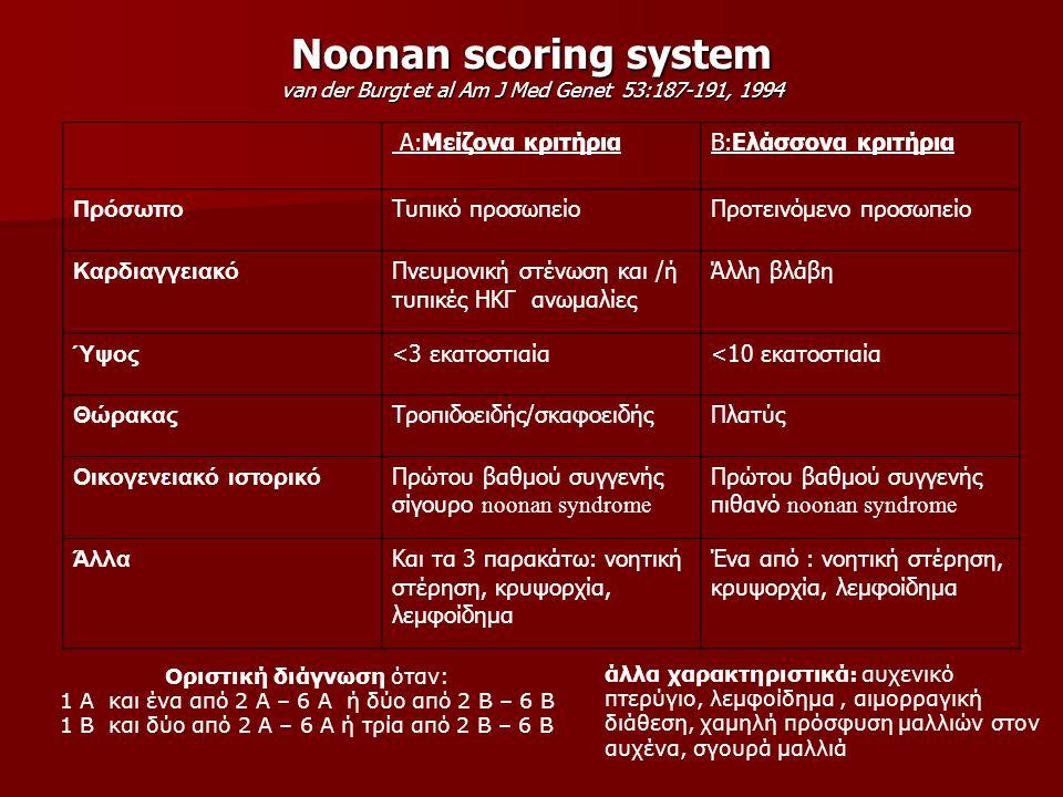 Noonan scoring system van der Burgt et al Am J Med Genet 53:187-191, 1994