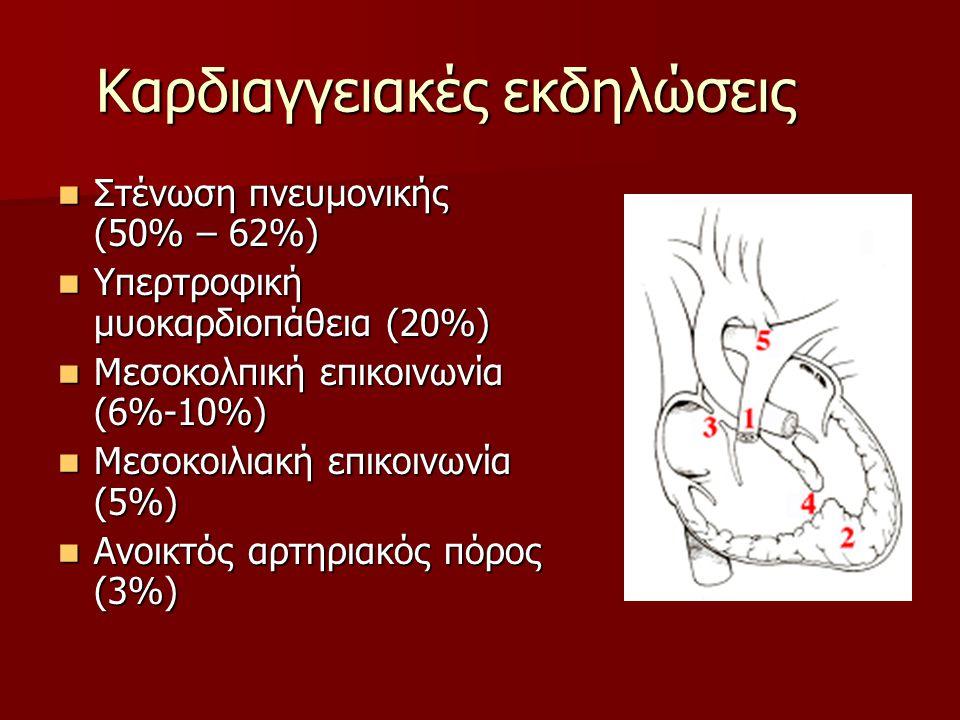 Καρδιαγγειακές εκδηλώσεις