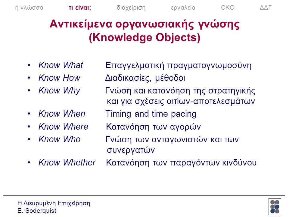 Αντικείμενα οργανωσιακής γνώσης (Knowledge Objects)