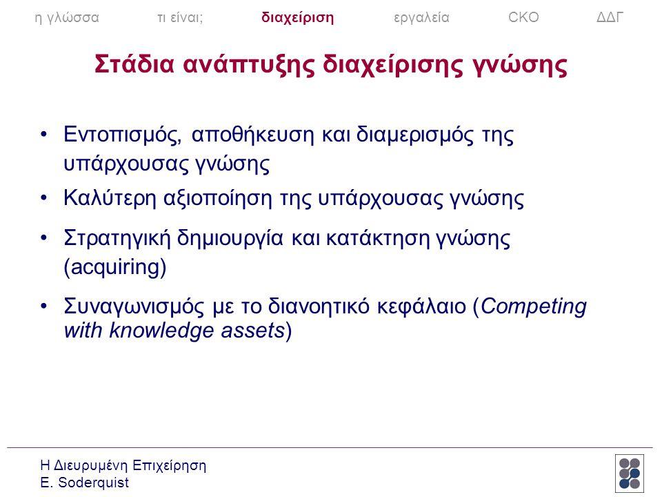 Στάδια ανάπτυξης διαχείρισης γνώσης