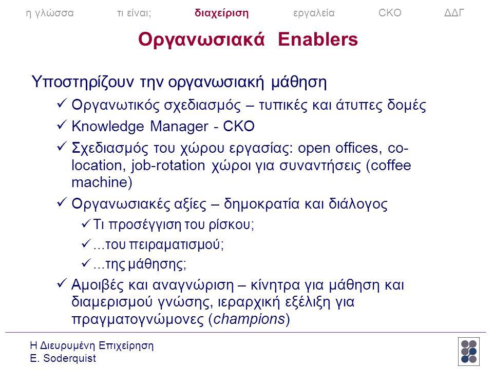 Οργανωσιακά Enablers Υποστηρίζουν την οργανωσιακή μάθηση