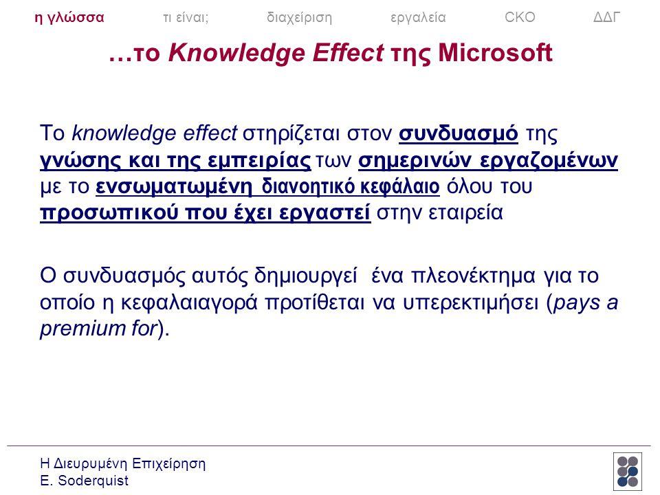 …το Knowledge Effect της Microsoft