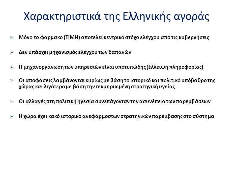 Χαρακτηριστικά της Ελληνικής αγοράς