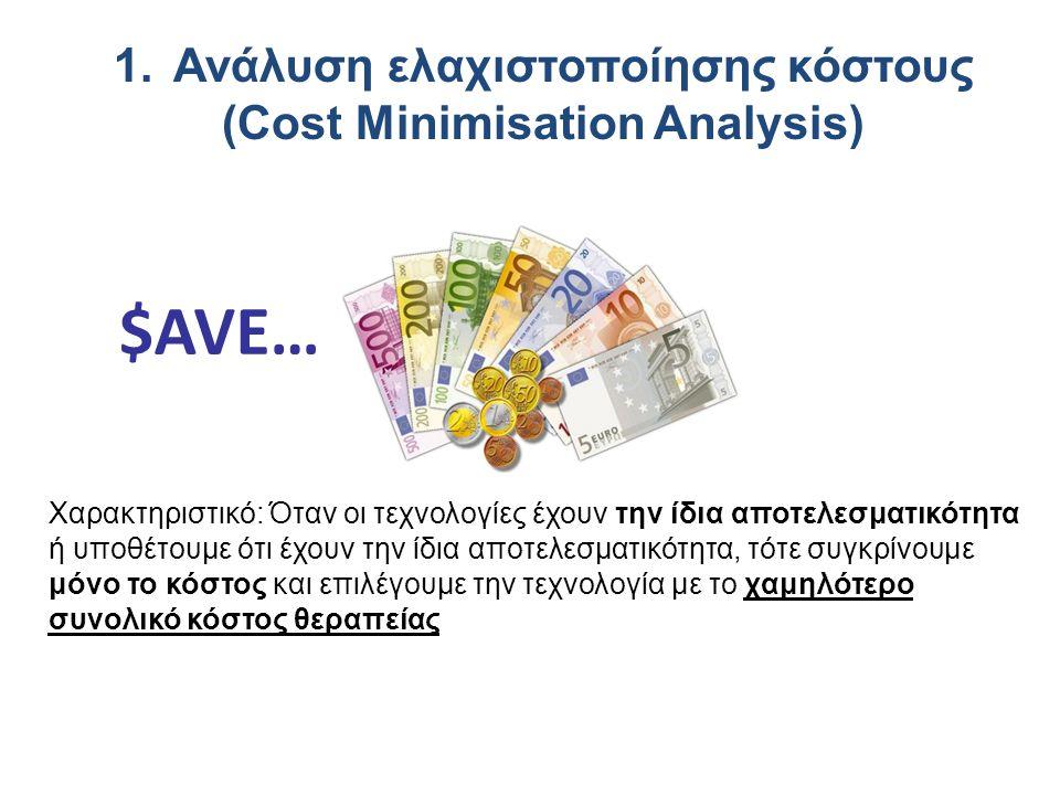 Ανάλυση ελαχιστοποίησης κόστους (Cost Minimisation Analysis)