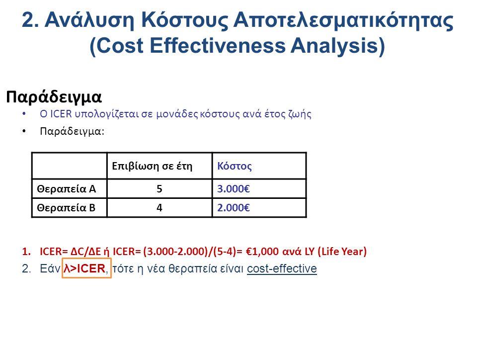 2. Ανάλυση Κόστους Αποτελεσματικότητας (Cost Effectiveness Analysis)
