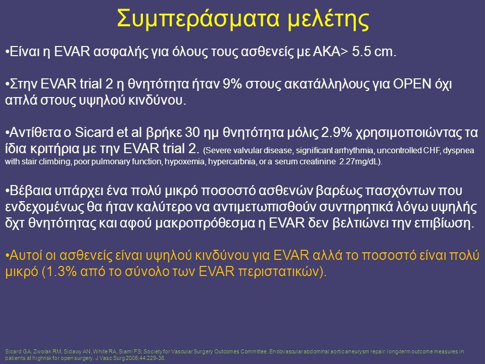 Συμπεράσματα μελέτης Είναι η EVAR ασφαλής για όλους τους ασθενείς με AKA> 5.5 cm.