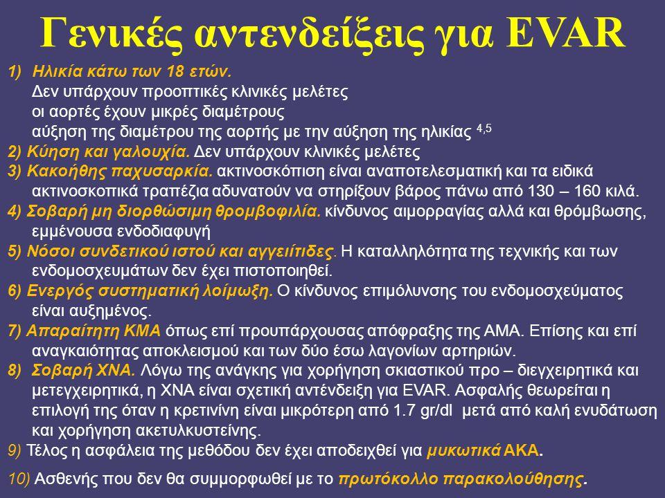 Γενικές αντενδείξεις για EVAR