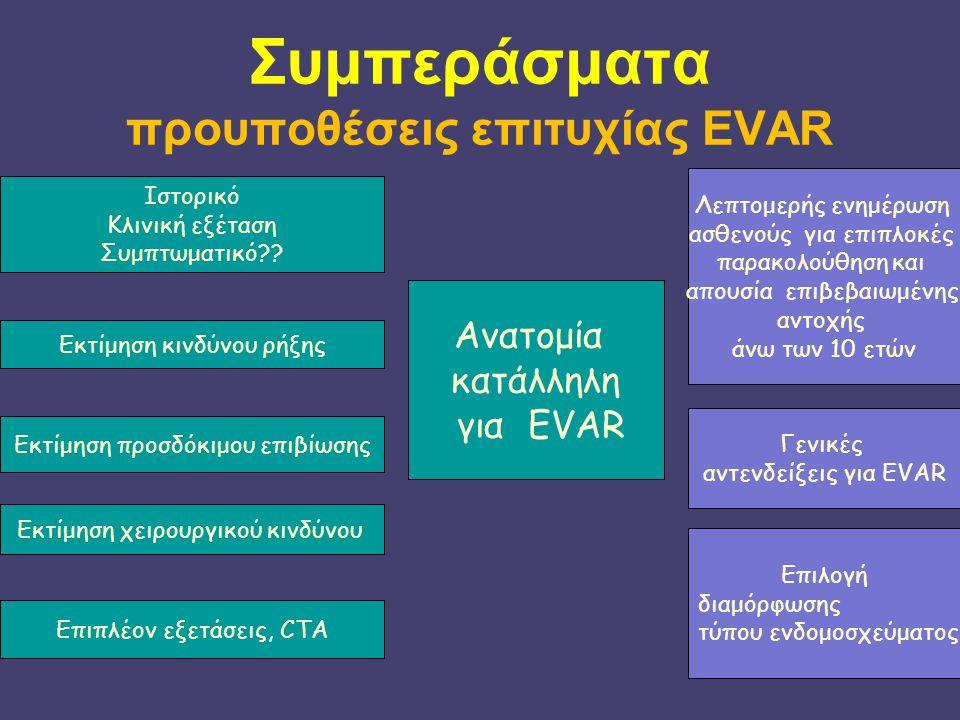 Συμπεράσματα προυποθέσεις επιτυχίας EVAR