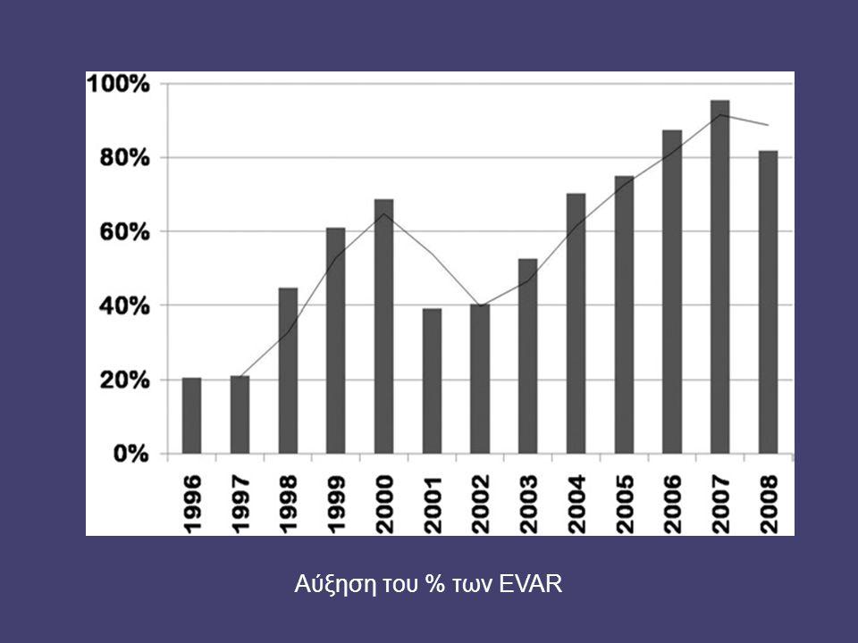 Αύξηση του % των EVAR