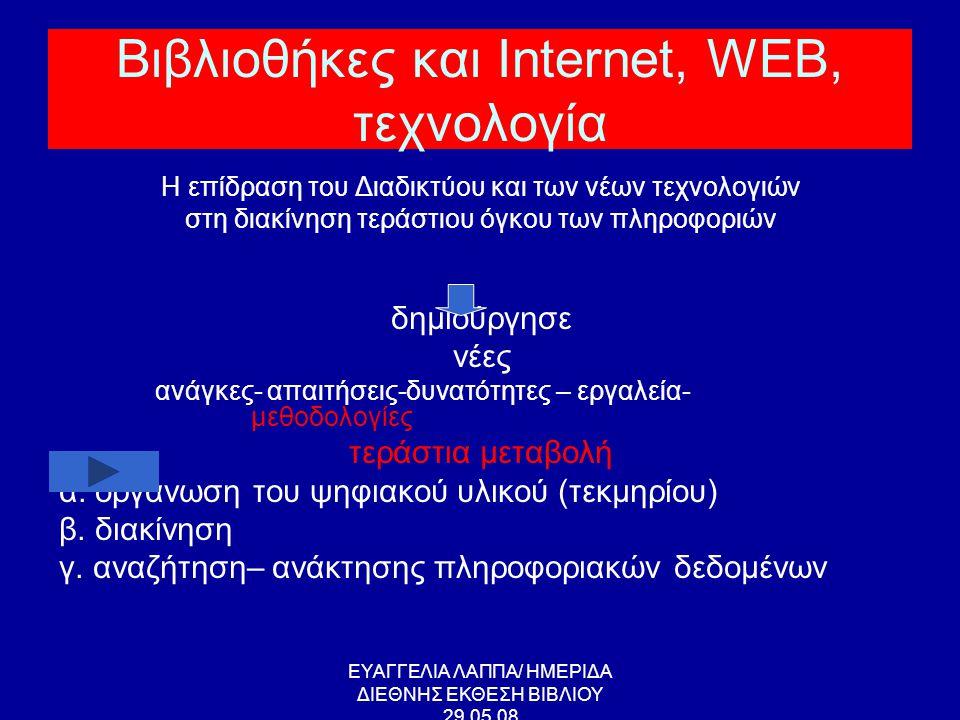 Βιβλιοθήκες και Internet, WEB, τεχνολογία