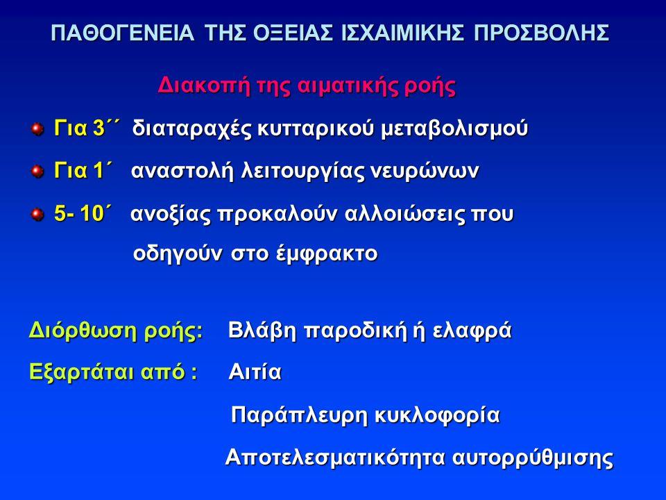 ΠΑΘΟΓΕΝΕΙΑ ΤΗΣ ΟΞΕΙΑΣ ΙΣΧΑΙΜΙΚΗΣ ΠΡΟΣΒΟΛΗΣ