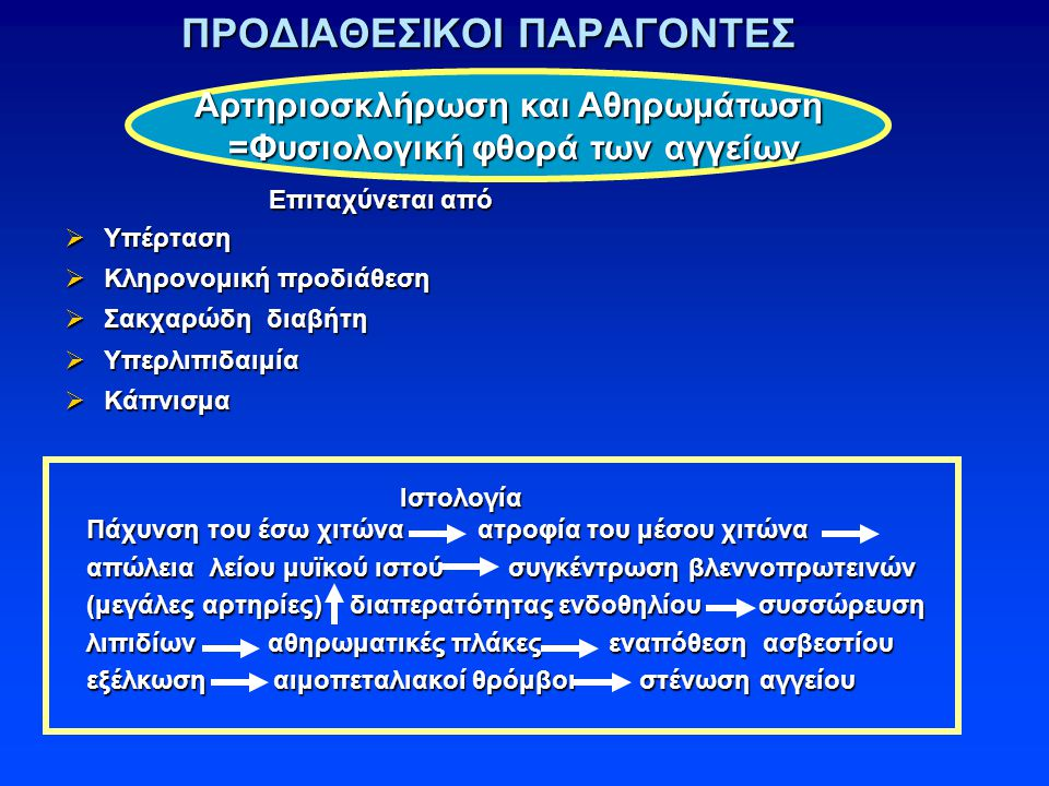 ΠΡΟΔΙΑΘΕΣΙΚΟΙ ΠΑΡΑΓΟΝΤΕΣ
