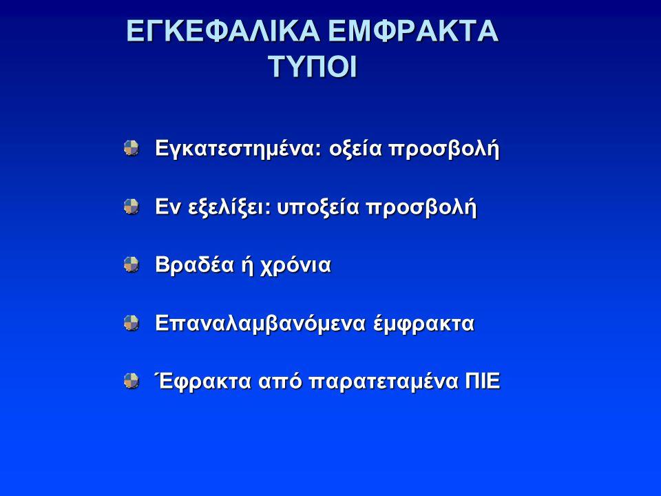 ΕΓΚΕΦΑΛΙΚΑ ΕΜΦΡΑΚΤΑ ΤΥΠΟΙ