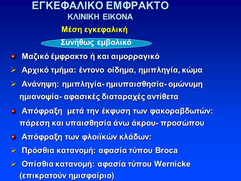 ΕΓΚΕΦΑΛΙΚΟ ΕΜΦΡΑΚΤΟ ΚΛΙΝΙΚΗ ΕΙΚΟΝΑ