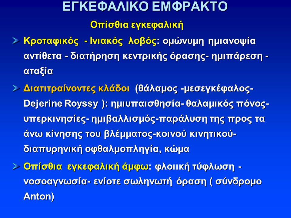 ΕΓΚΕΦΑΛΙΚΟ ΕΜΦΡΑΚΤΟ Οπίσθια εγκεφαλική