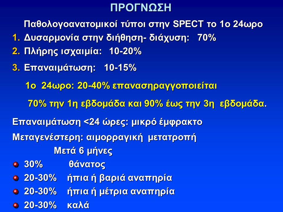 ΠΡΟΓΝΩΣΗ Δυσαρμονία στην διήθηση- διάχυση: 70% Πλήρης ισχαιμία: 10-20%