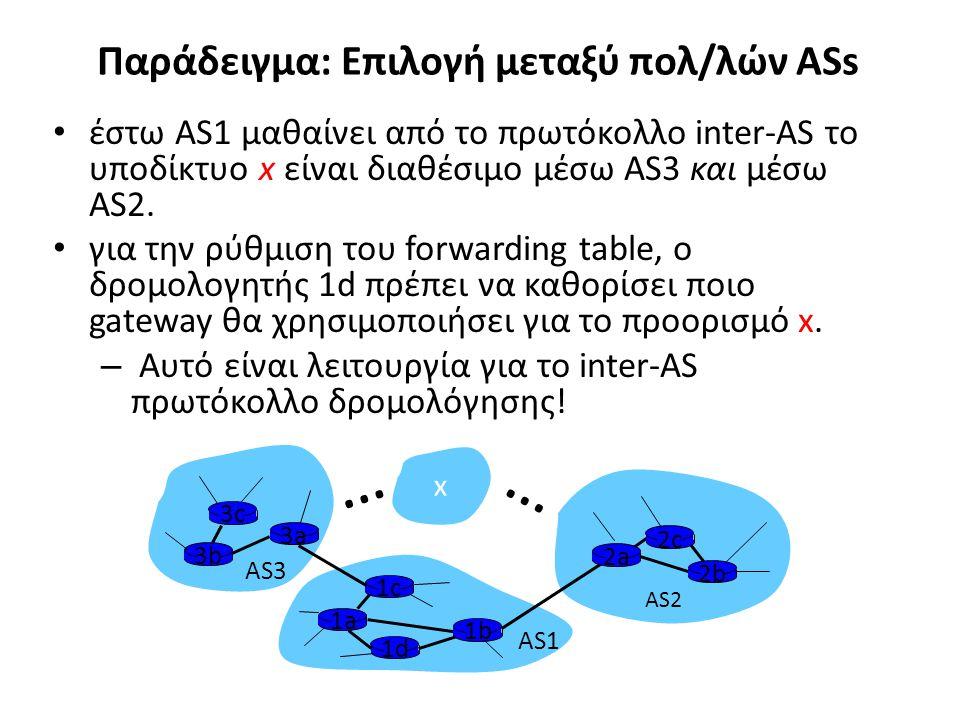 Παράδειγμα: Επιλογή μεταξύ πολ/λών ASs