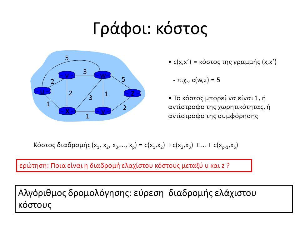 Γράφοι: κόστος u. y. x. w. v. z. 2. 1. 3. 5. c(x,x') = κόστος της γραμμής (x,x') - π.χ., c(w,z) = 5.