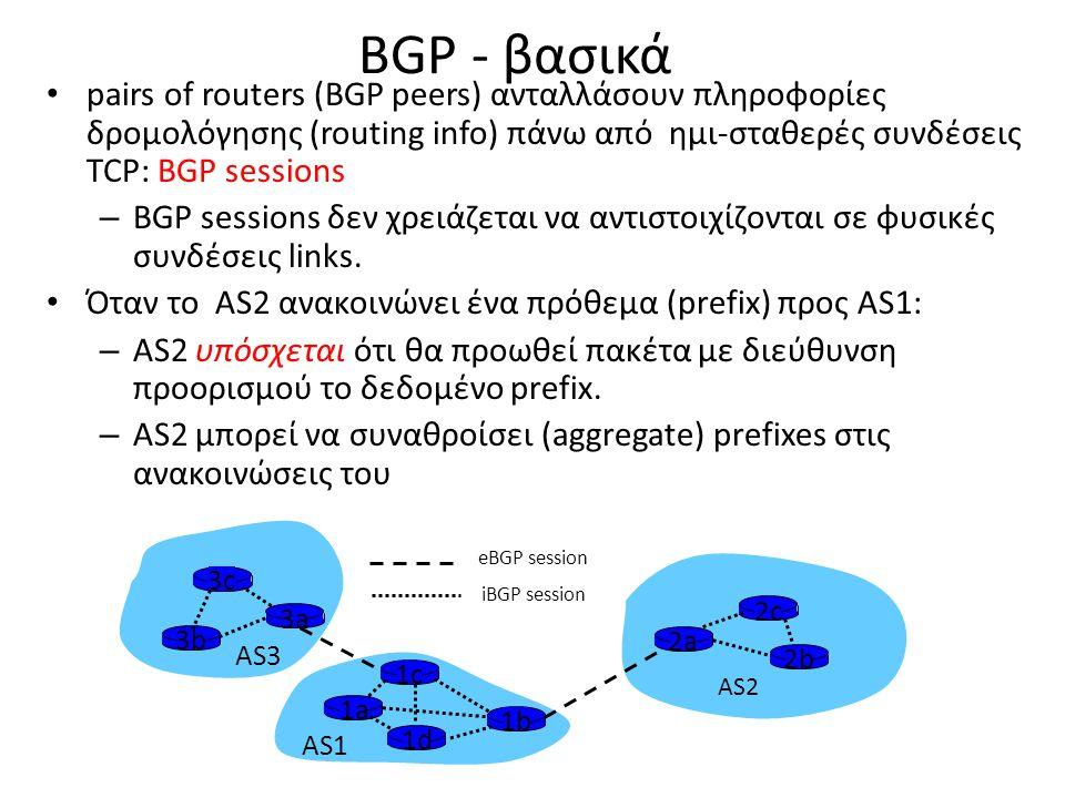 BGP - βασικά pairs of routers (BGP peers) ανταλλάσουν πληροφορίες δρομολόγησης (routing info) πάνω από ημι-σταθερές συνδέσεις TCP: BGP sessions.