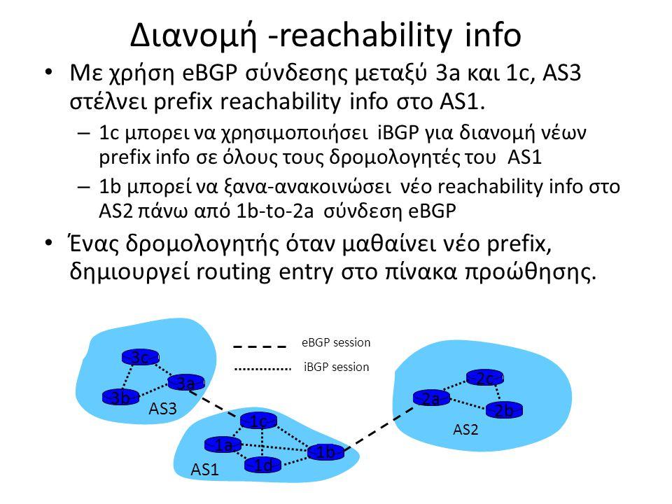 Διανομή -reachability info
