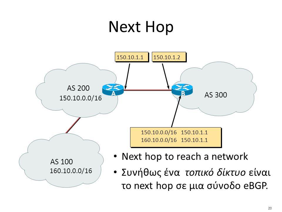 Next Hop Next hop to reach a network