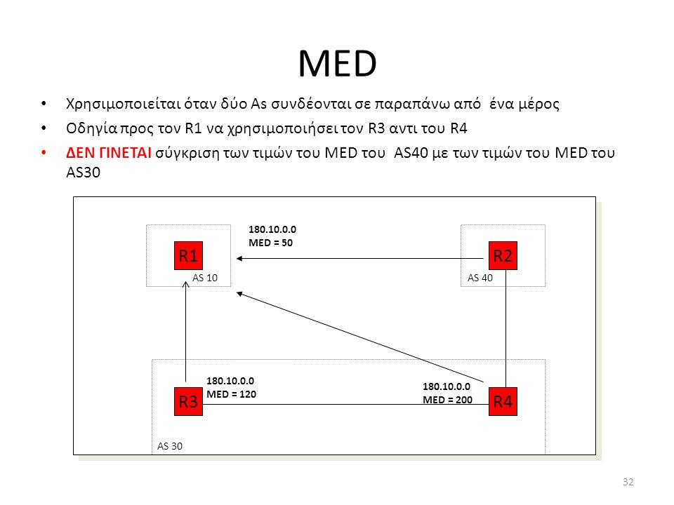 MED Χρησιμοποιείται όταν δύο As συνδέονται σε παραπάνω από ένα μέρος. Οδηγία προς τον R1 να χρησιμοποιήσει τον R3 αντι του R4.