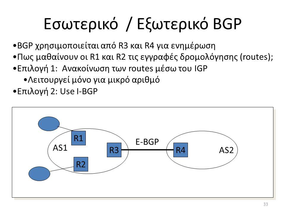 Εσωτερικό / Εξωτερικό BGP