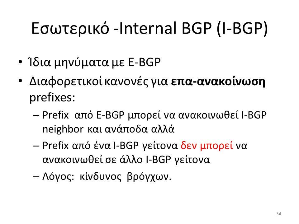 Εσωτερικό -Internal BGP (I-BGP)
