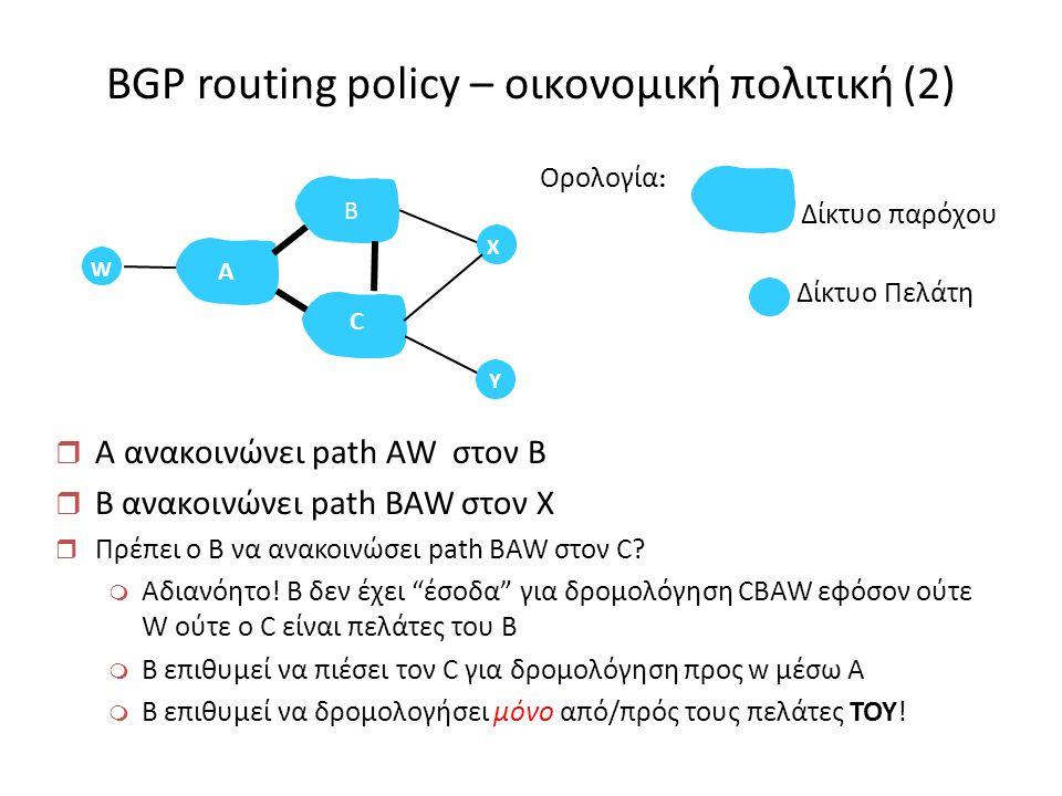 BGP routing policy – οικονομική πολιτική (2)