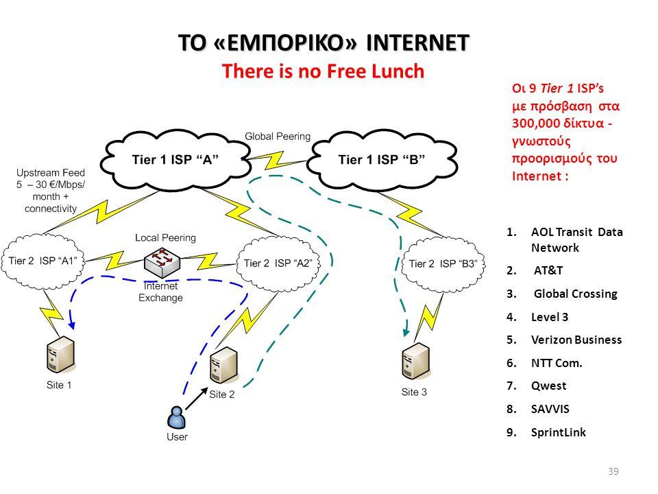 ΤΟ «ΕΜΠΟΡΙΚΟ» INTERNET There is no Free Lunch