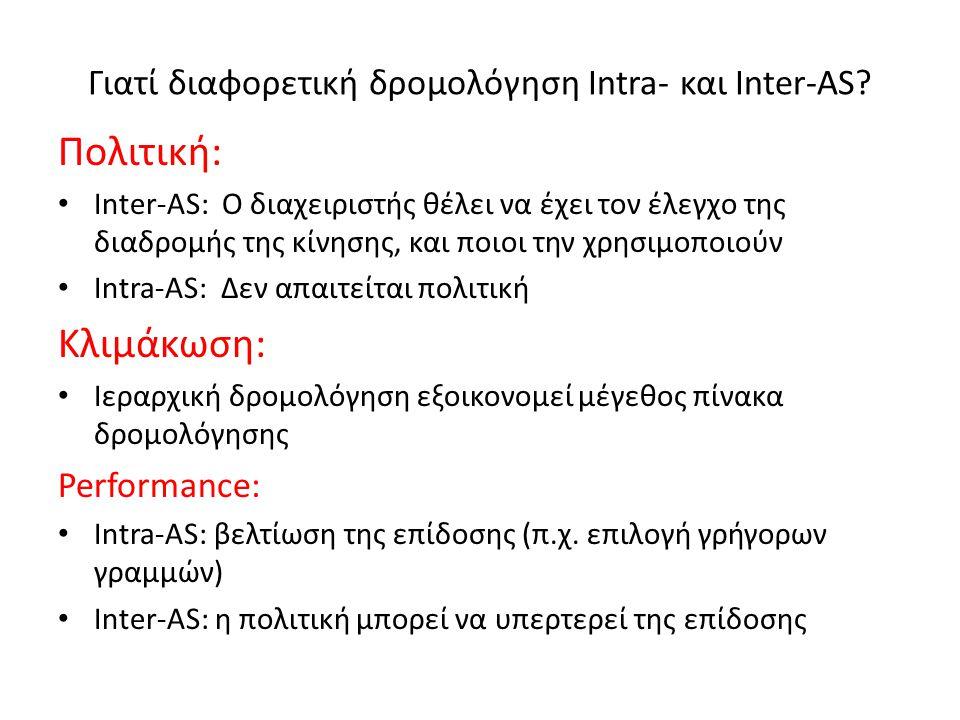 Γιατί διαφορετική δρομολόγηση Intra- και Inter-AS