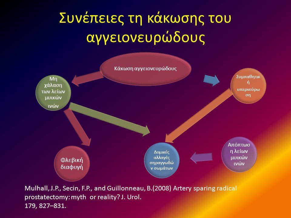 Συνέπειες τη κάκωσης του αγγειονευρώδους