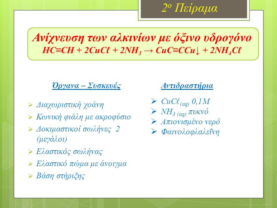 Ανίχνευση των αλκινίων με όξινο υδρογόνο HC≡CH + 2CuCℓ + 2NH3 → CuC≡CCu↓ + 2NH4Cℓ