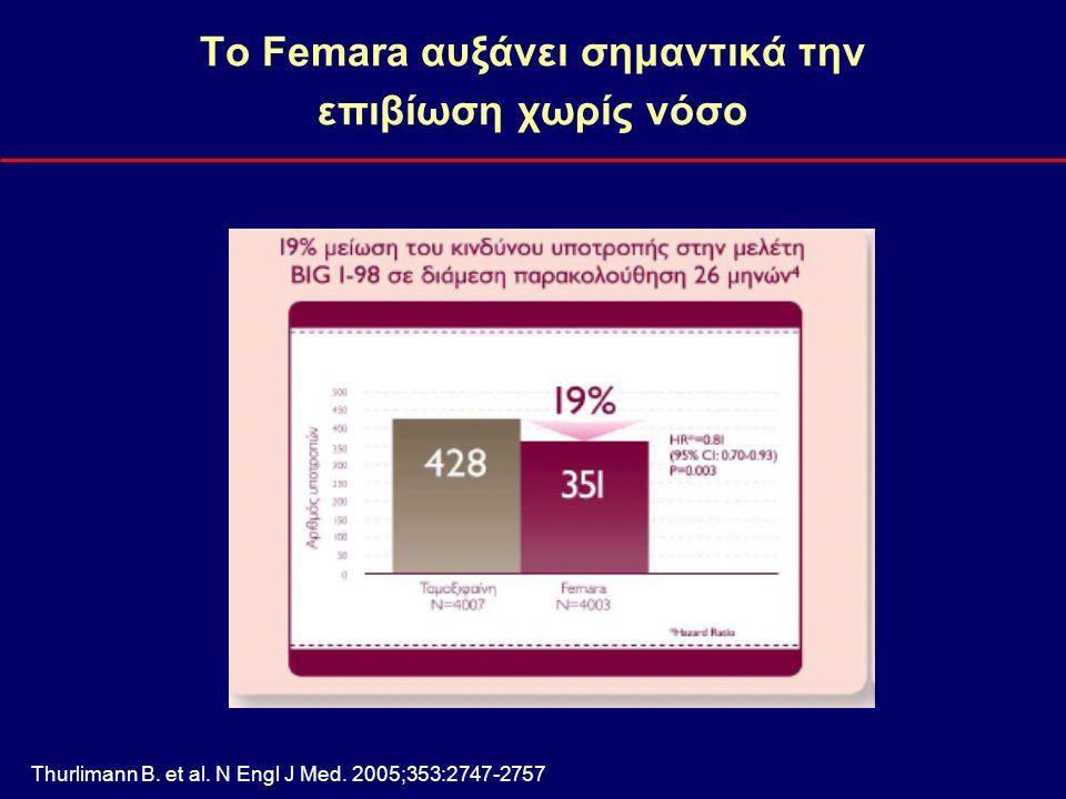 Το Femara αυξάνει σημαντικά την επιβίωση χωρίς νόσο
