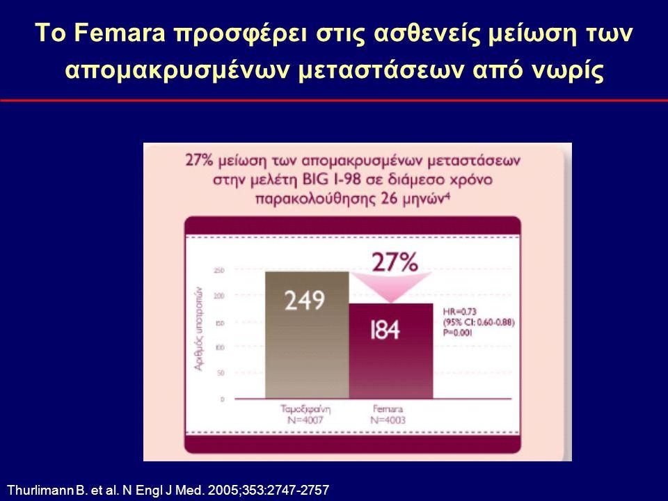 Το Femara προσφέρει στις ασθενείς μείωση των απομακρυσμένων μεταστάσεων από νωρίς