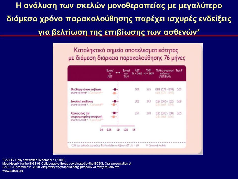 Η ανάλυση των σκελών μονοθεραπείας με μεγαλύτερο διάμεσο χρόνο παρακολούθησης παρέχει ισχυρές ενδείξεις για βελτίωση της επιβίωσης των ασθενών*