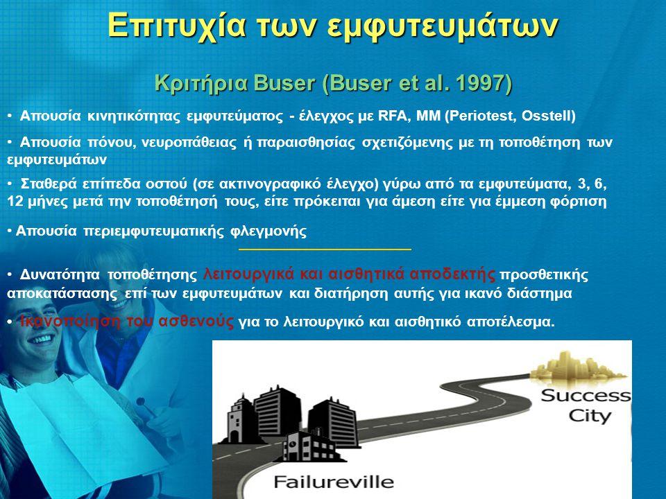 Επιτυχία των εμφυτευμάτων Κριτήρια Buser (Buser et al. 1997)