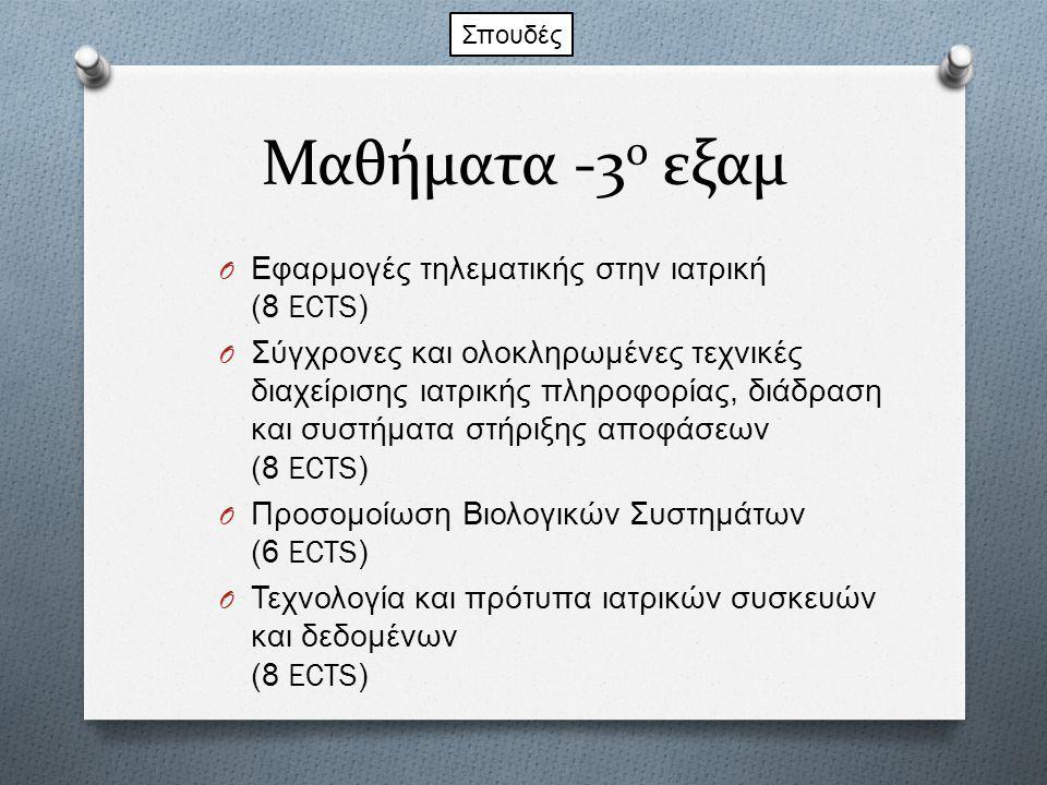 Μαθήματα -3ο εξαμ Εφαρμογές τηλεματικής στην ιατρική (8 ECTS)