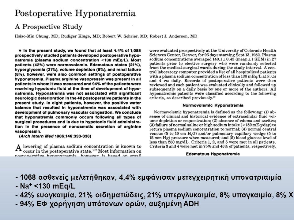 - 1068 ασθενείς μελετήθηκαν, 4,4% εμφάνισαν μετεγχειρητική υπονατριαιμία