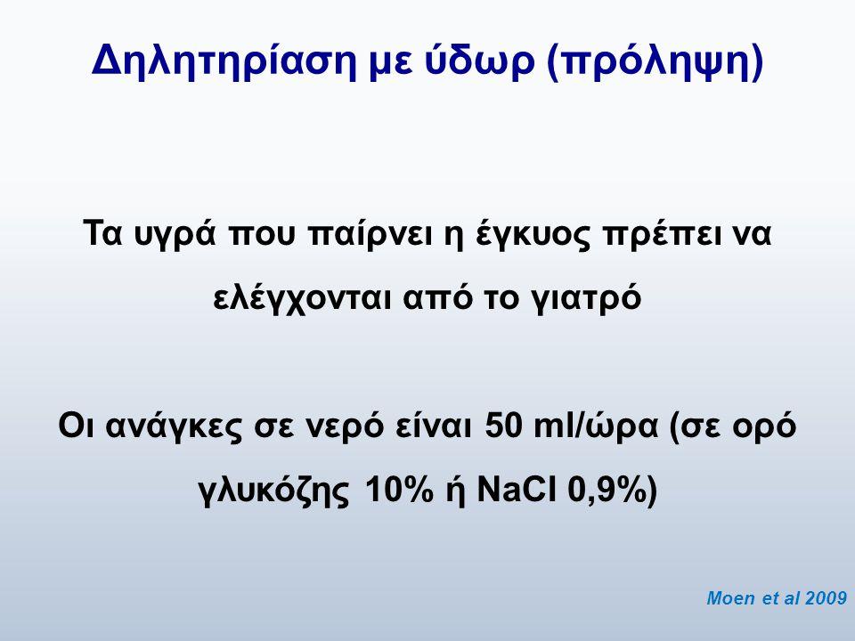 Δηλητηρίαση με ύδωρ (πρόληψη)