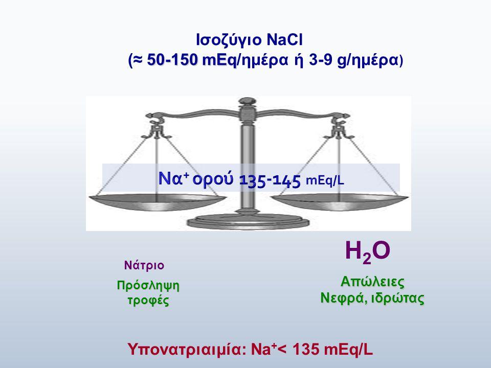 Ισοζύγιο ΝaCl (≈ 50-150 mEq/ημέρα ή 3-9 g/ημέρα)