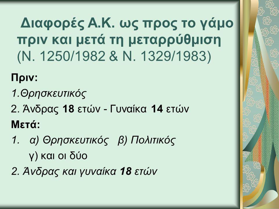 Διαφορές Α. Κ. ως προς το γάμο πριν και μετά τη μεταρρύθμιση (Ν