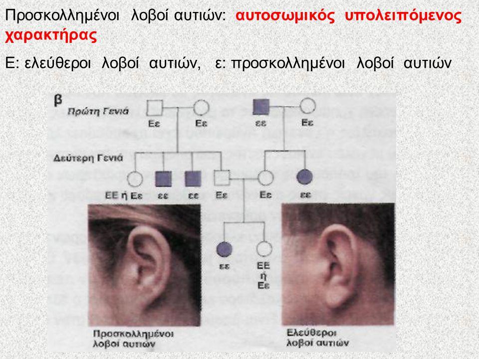 Προσκολλημένοι λοβοί αυτιών: αυτοσωμικός υπολειπόμενος χαρακτήρας
